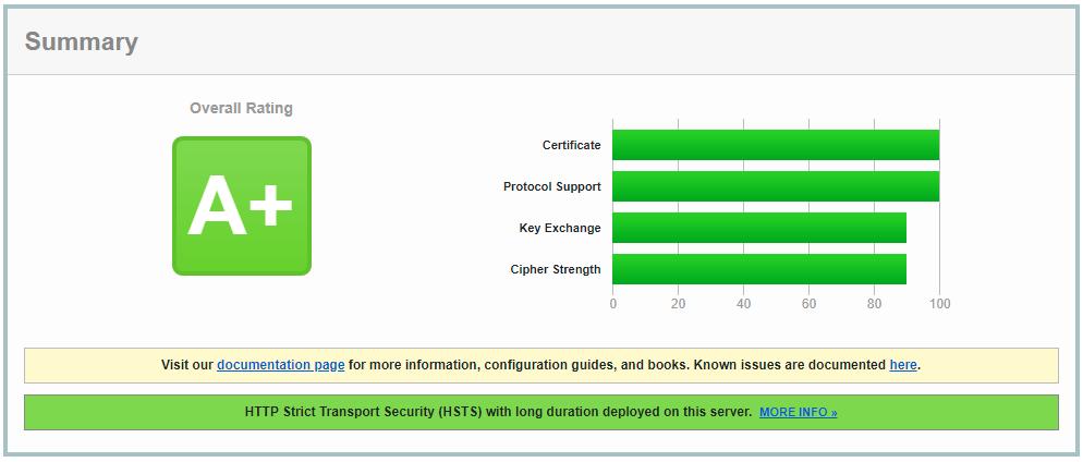 今さらながらTLS1.2への対応(3)